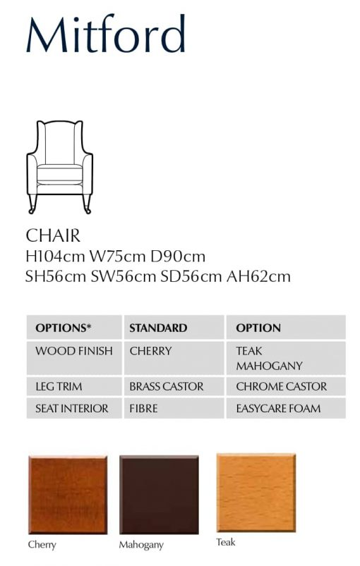 Parker Knoll Mitford chair specification sheet